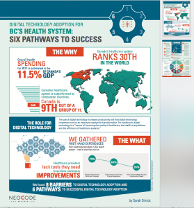 Six Pathways to success infographic